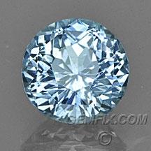 Montana Sapphire Round aqua blue color